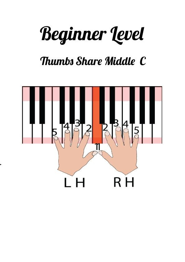 Thumbs Share Middle C