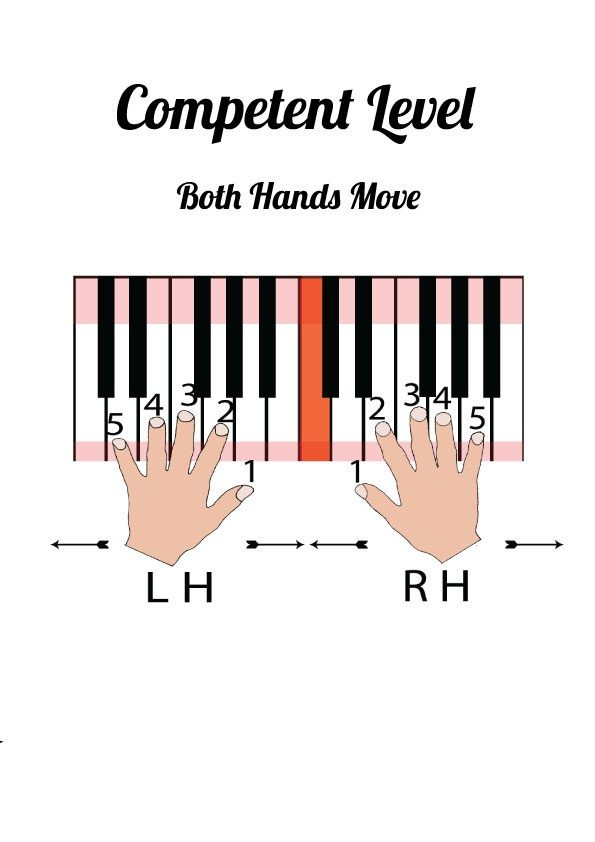 Both Hands Move