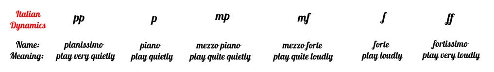 Beginner Piano Level 3
