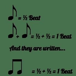 4 More Rhythms