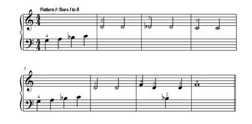 In the Hall of the Mountain King - Piano Sheet Music for