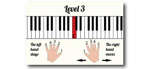 Piano Level 3
